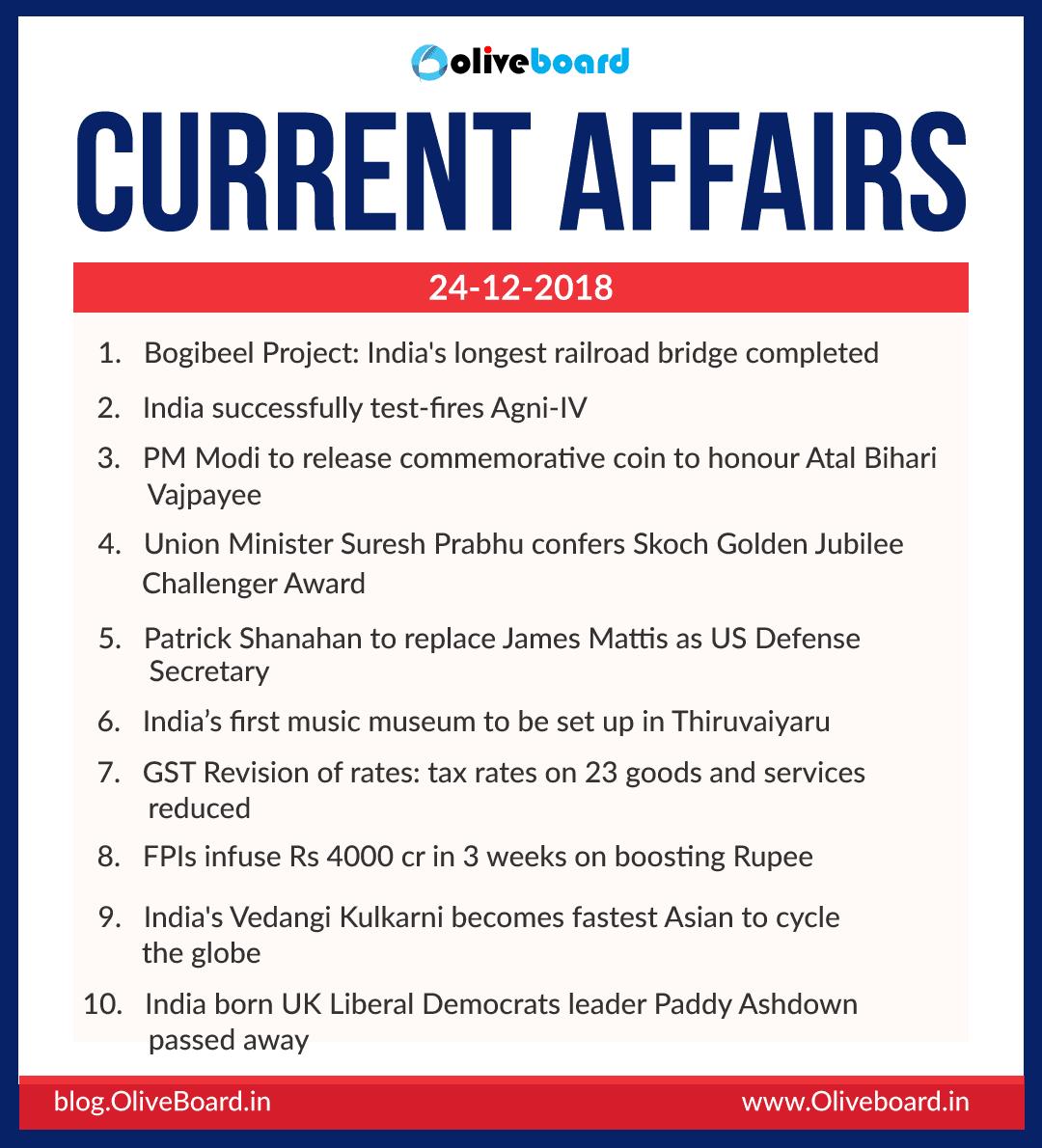 Current Affairs: 24 December 2018