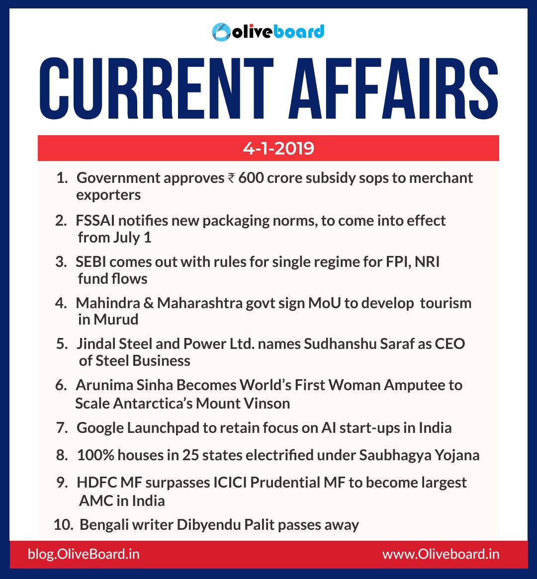 Current Affairs: 04 January 2019
