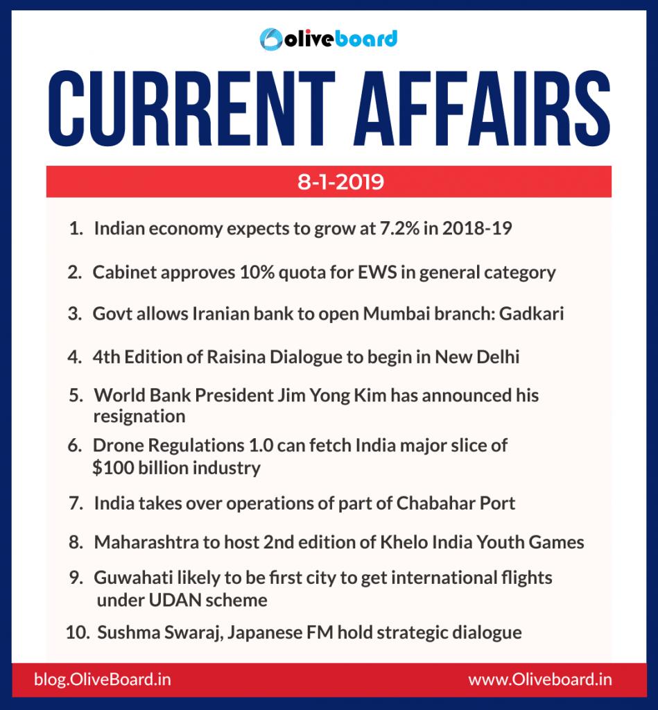 Current Affairs 08 January 2019