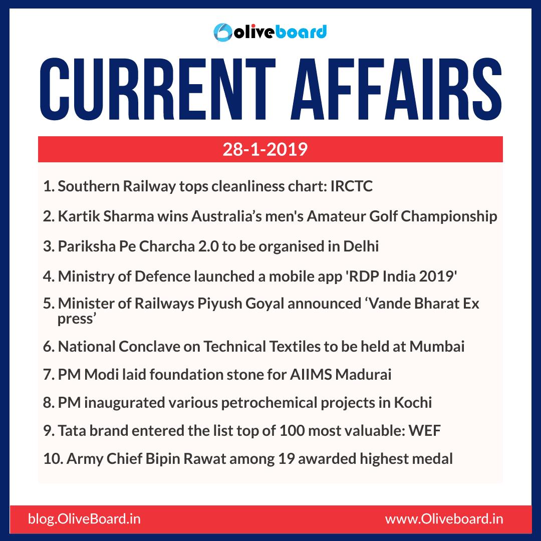 Current Affairs: 28 January 2019