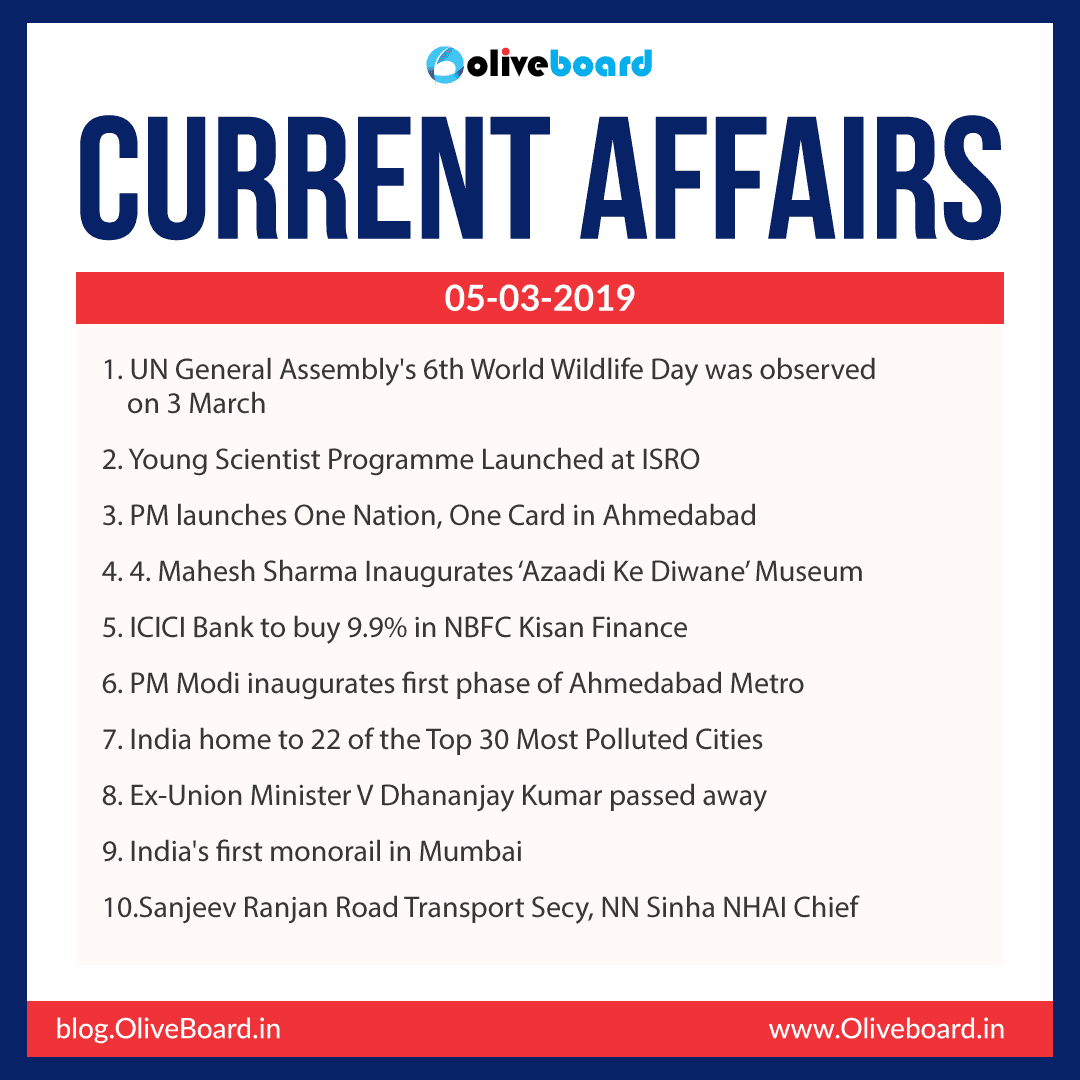 Current Affairs: 05 March 2019