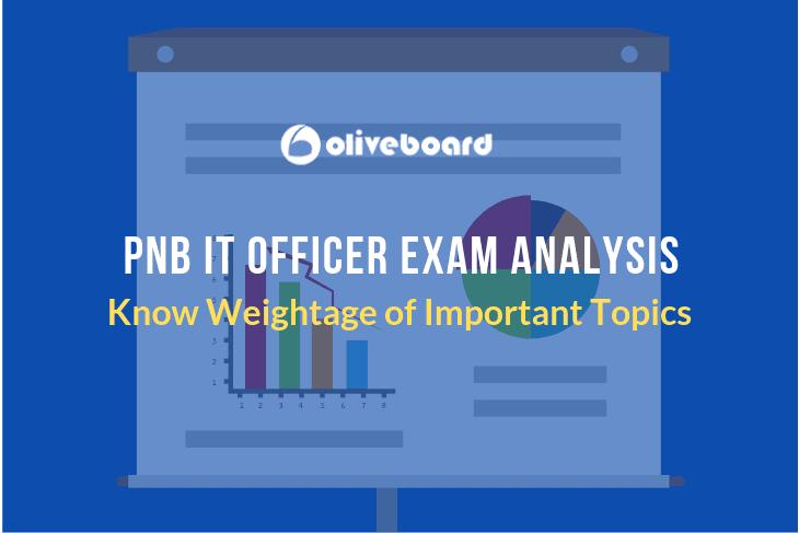 PNB IT Officer Exam Analysis Imp