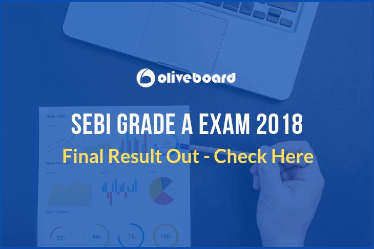 SEBI Grade A Final Result