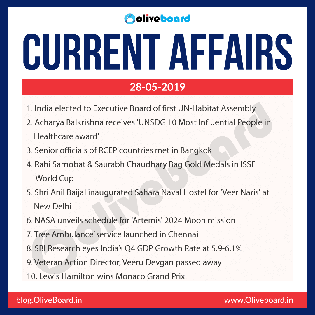 Current Affairs 28 May 2019