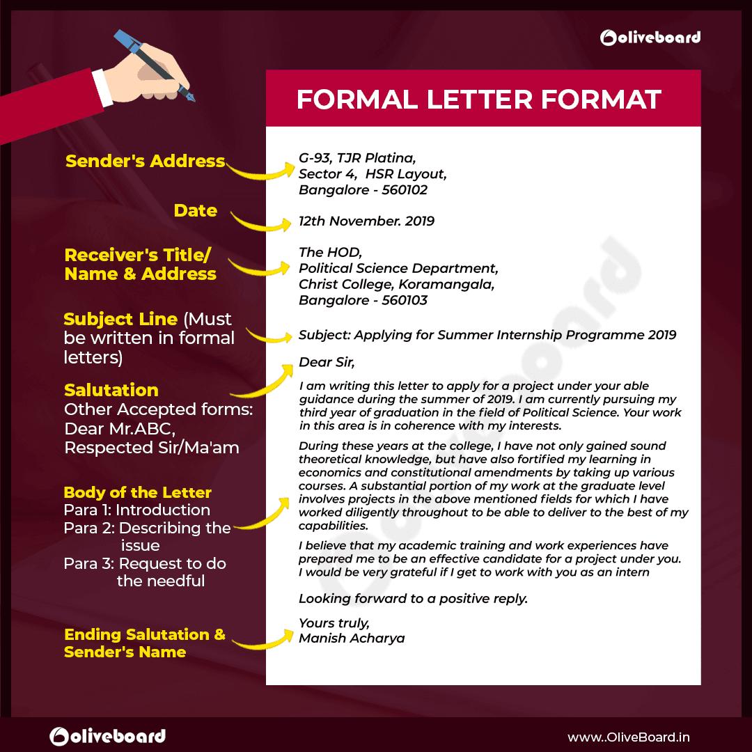 Descriptive Writing For Bank Exams